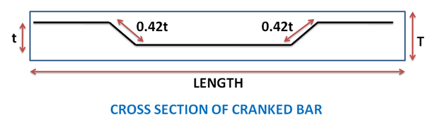 crank bar cutting length