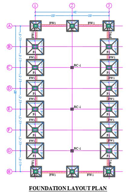 layout of brickwork foundation